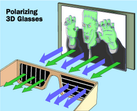 3-d-glasses-polarization-new